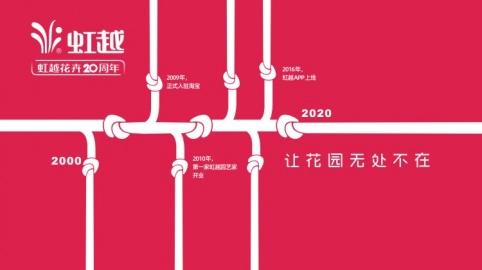 虹越20周年|董事长致辞